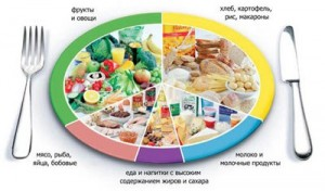 14 продуктов, повышающих уровень тестостерона